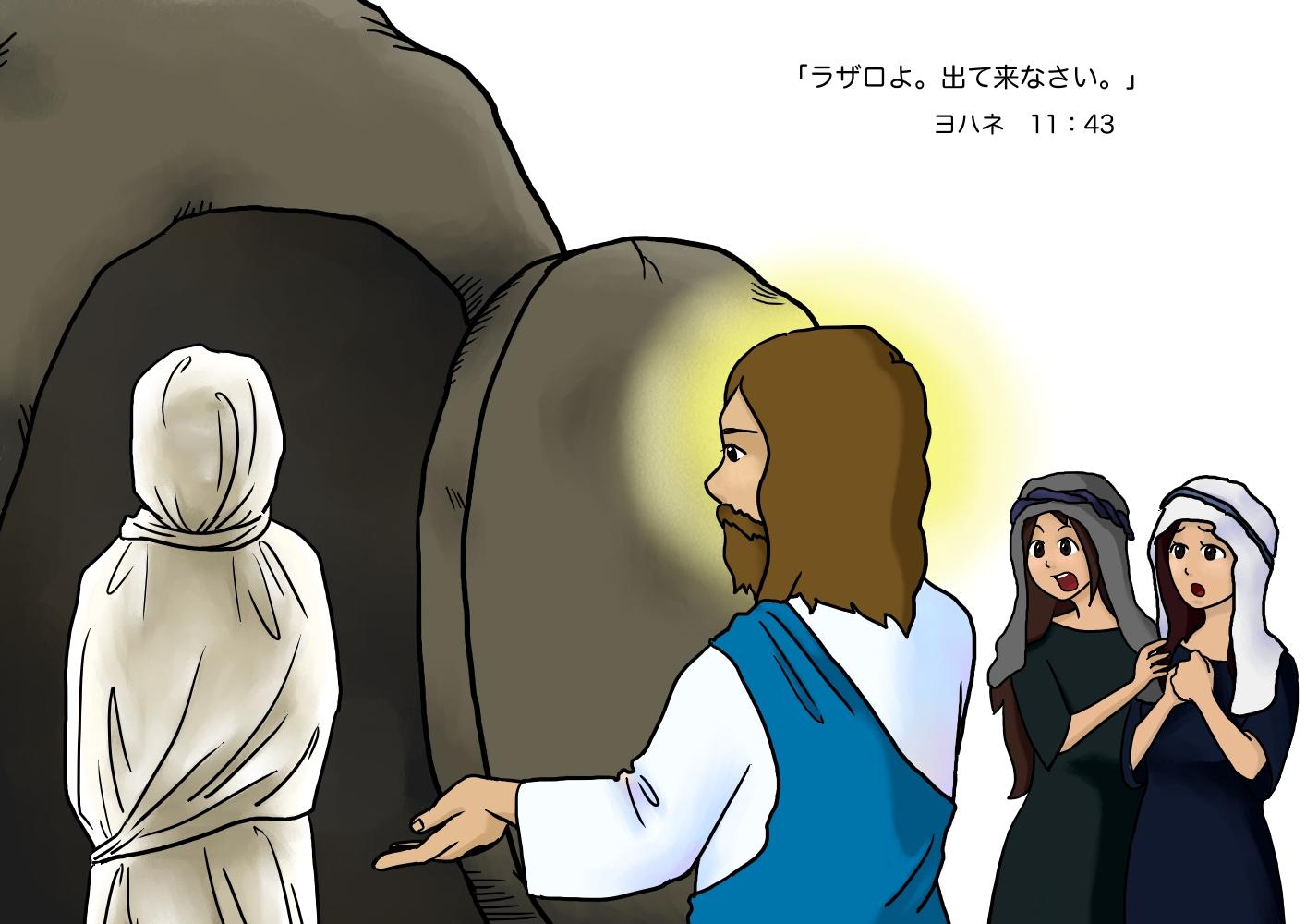 35) ハバクク書 – 教会学校の教...